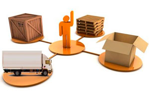1C логистика - управление перевозками