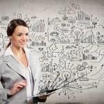 Успешные продажи- использование метода активного слушания