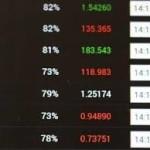 Зачем нужен онлайн график для пары евро доллар?